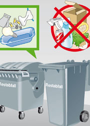 abfalltrennung tipps zur abfallvermeidung. Black Bedroom Furniture Sets. Home Design Ideas